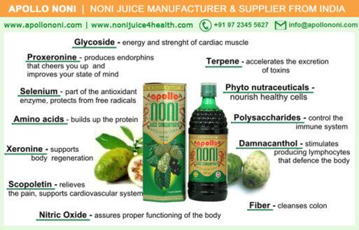 Noni Nutrition Information Noni Juice Nutrition propiedades del noni сок нони jugo de noni succo di noni